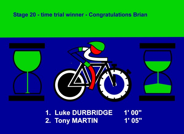 tour de france 2014 stage 20 brians birthday gift