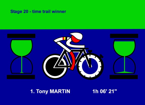 tour de france 2014 stage 20 tony martin time trail