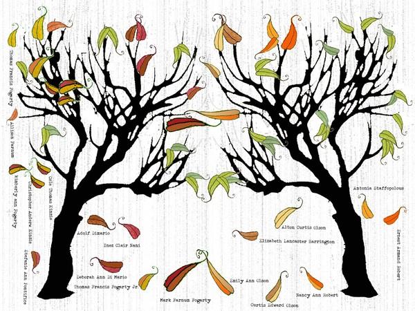 Emily's Family Tree