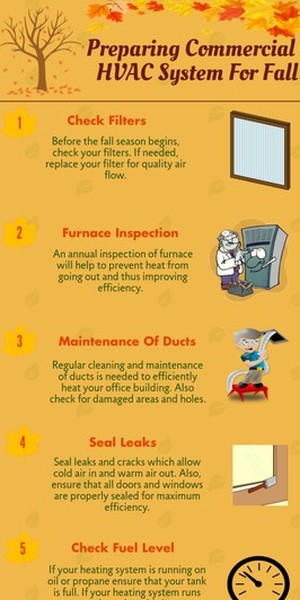 Commercial HVAC System Prepartion For Fall