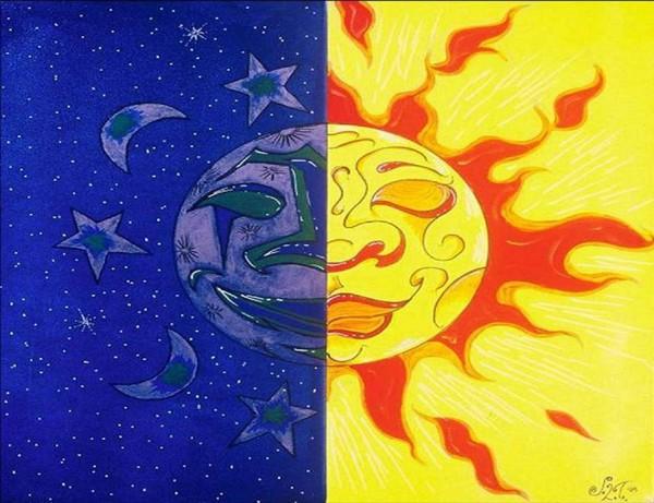 Solstice - Equinox