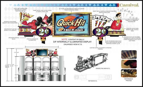 Carnival Cruise Lines, Splendor Design Concept