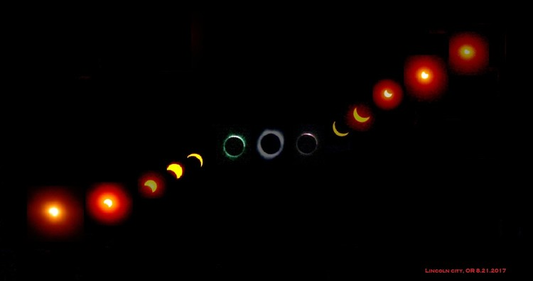Full Eclipse in Stages